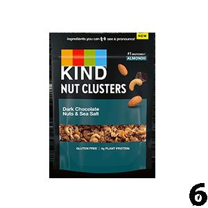 Kind Nut Clusters